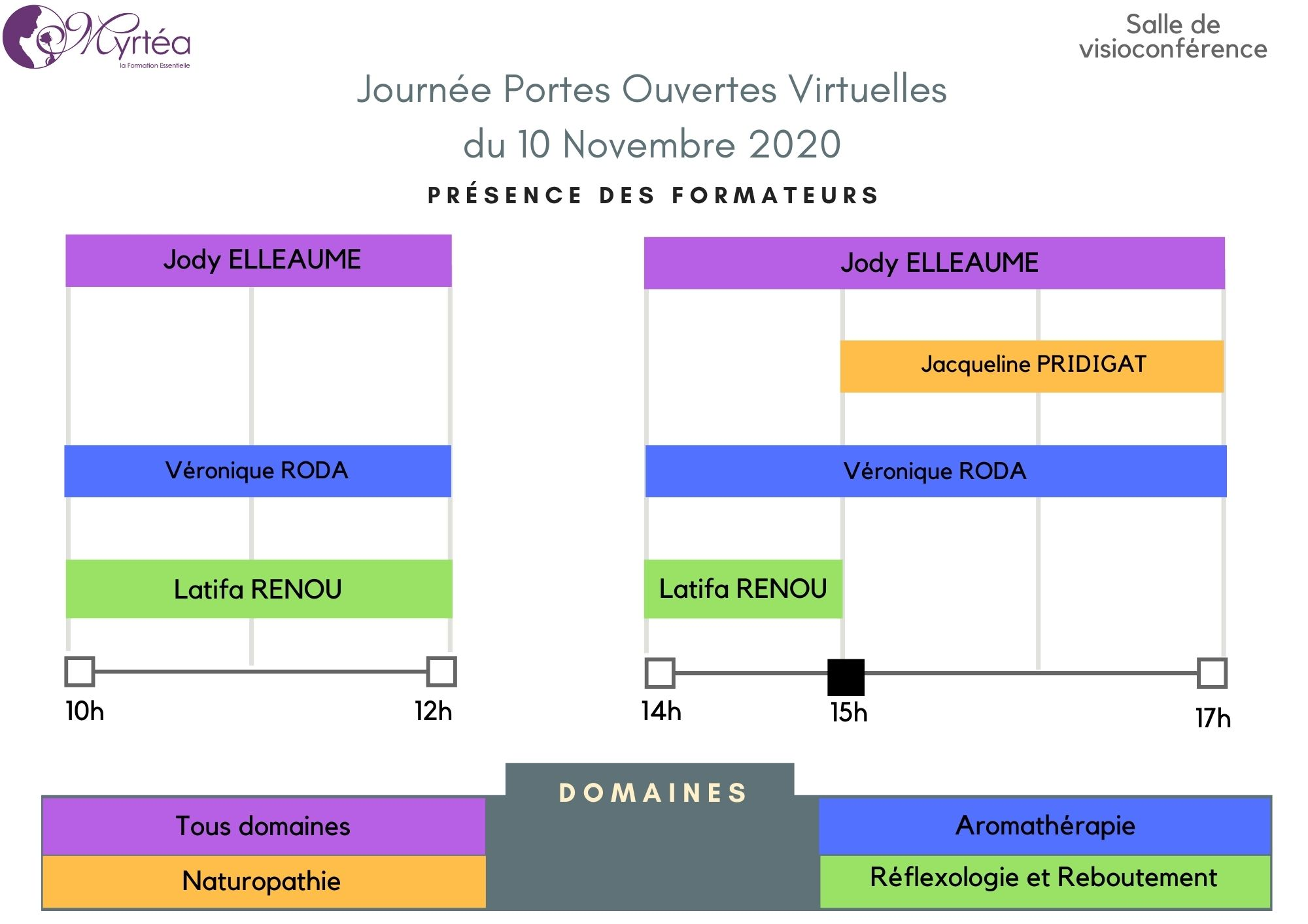 Planning de présence des formateurs - Journée Portes Ouvertes Virtuelles du 10 Novembre 2020